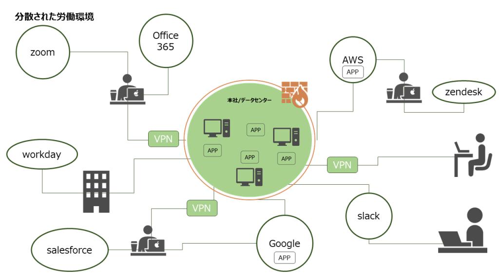 セキュリティ,Interop Tokyo,SASE,VMware,